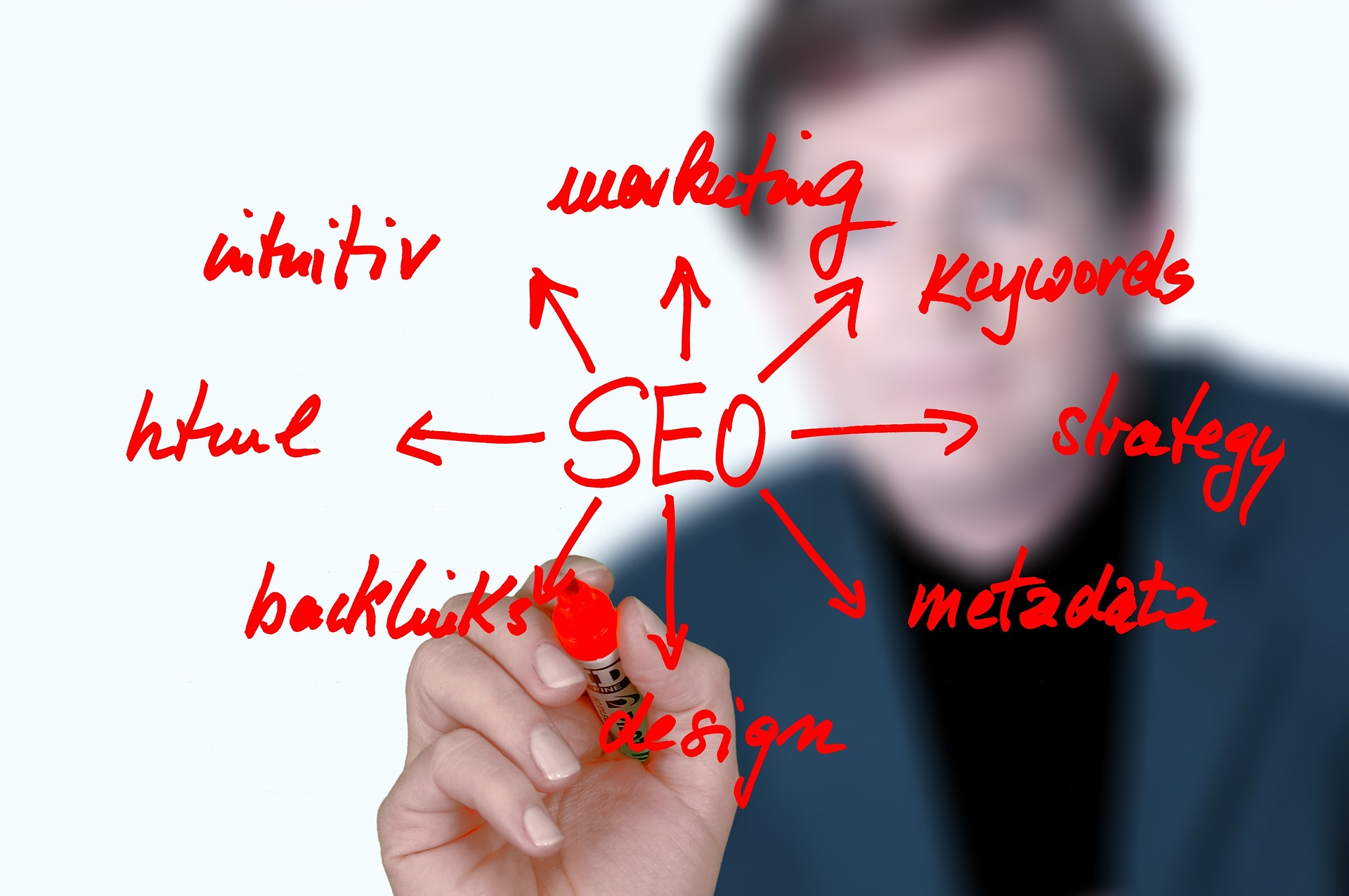 How to build an SEO friendly website?